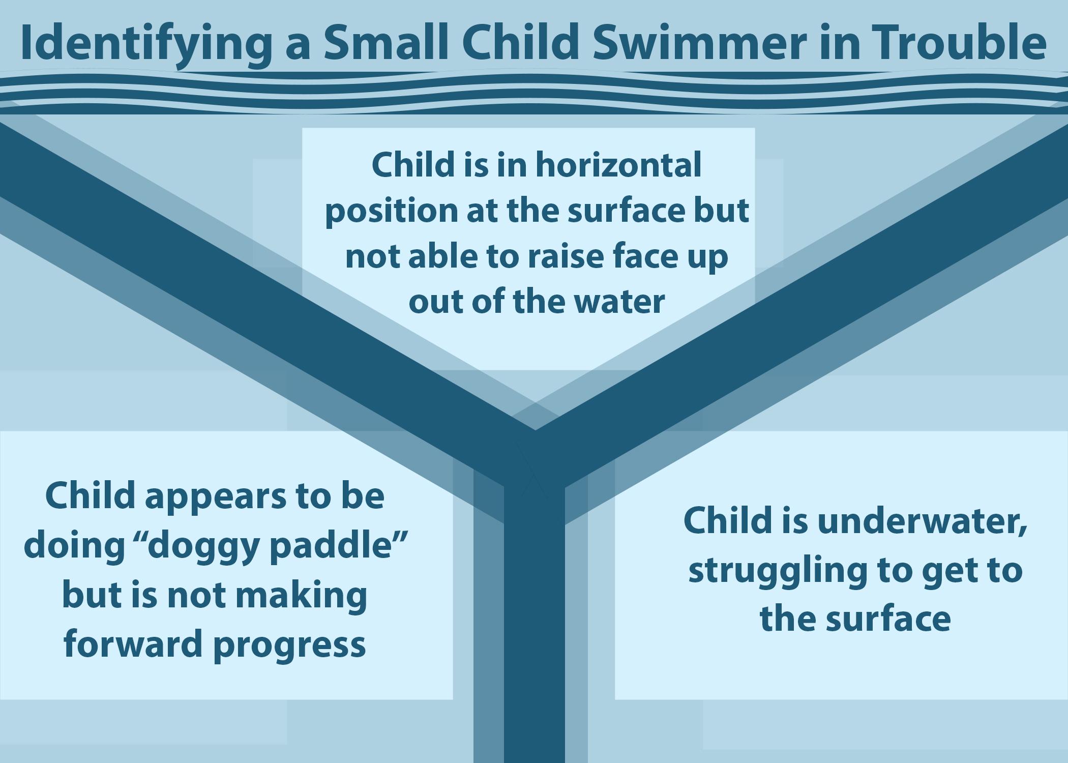 identifyingchildswimmer